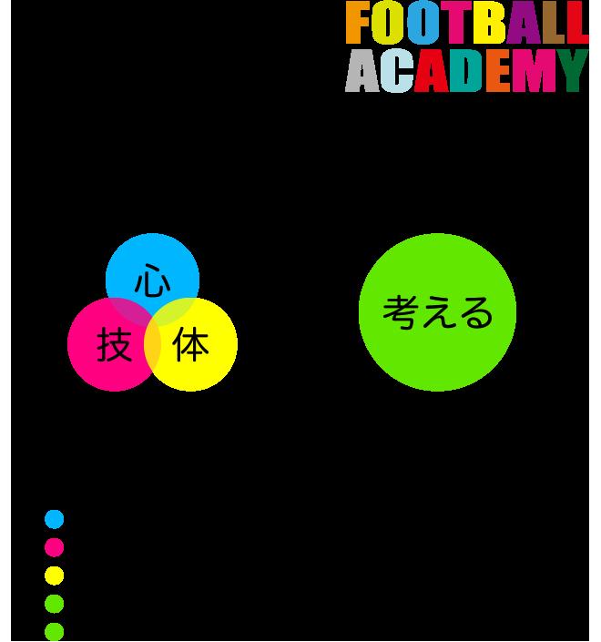 MIYAMOTO FOOTBALL ACADEMY ミヤモトフットボールアカデミー